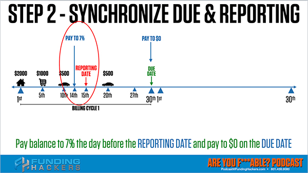 AYF 24 | Lender Withhold